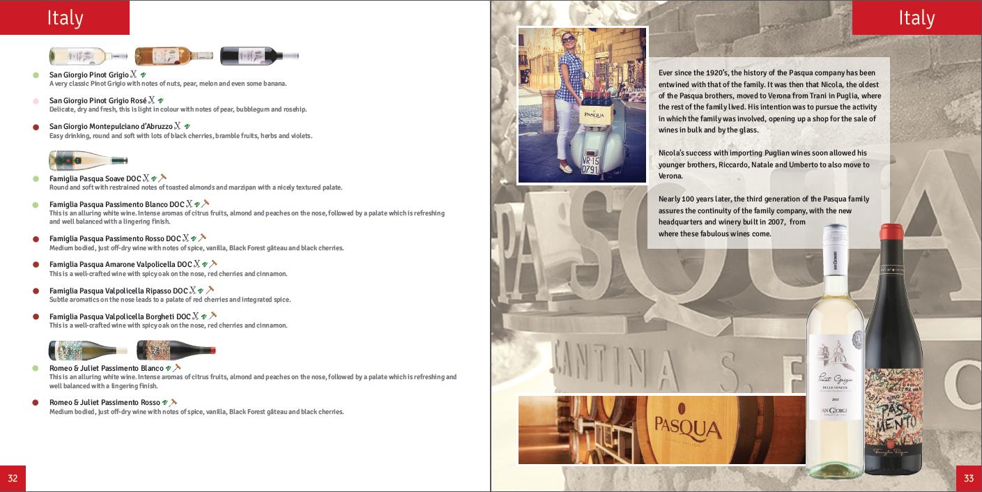 Wine selection portfolio